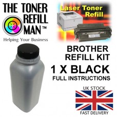 Toner Refill Kit For Use In The Brother TN1050 Laser Printer Cartridge
